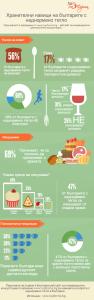 Пропускането на закуската води до проблеми с килограмите